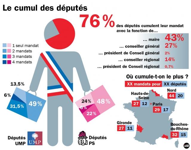 Le_cumul_des_mandats_16659_hd